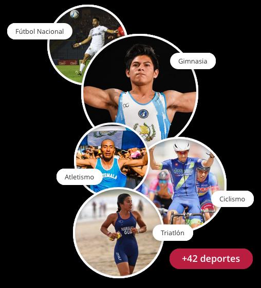 Notas Guatemala.com