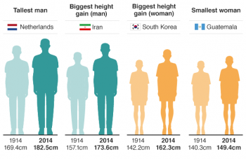 _90516906_tallest_people_inf624