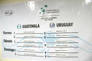 Guatemala vs Uruguay, Copa Davis 2016