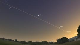 Ver la alineación de los planetas desde Guatemala durante agosto 2016