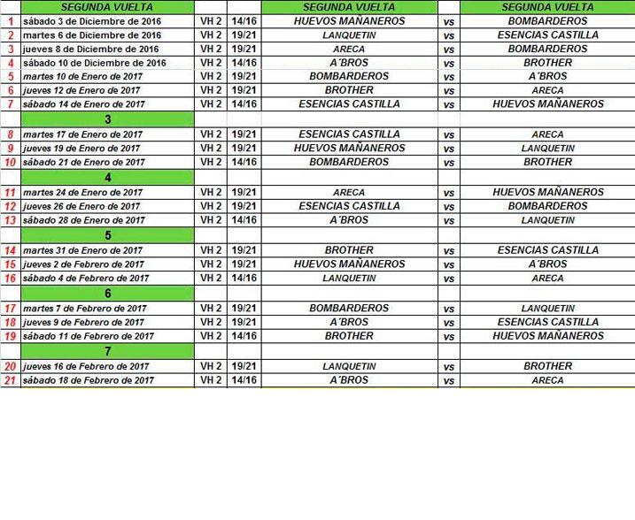 Calendario Liga Segunda.Calendario Del Campeonato Nacional De Softbol 2016 2017 De Guatemala