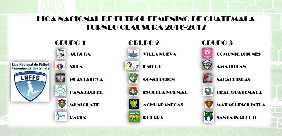 Calendario Liga Femenina.Calendario Y Grupos Para El Torneo Clausura Femenino 2017 De Guatemala