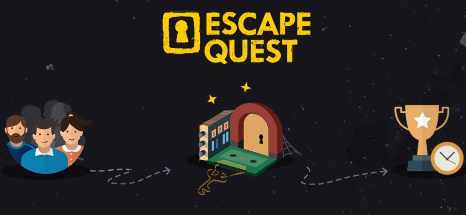 Escape Quest Guatemala El juego de escape con acertijos