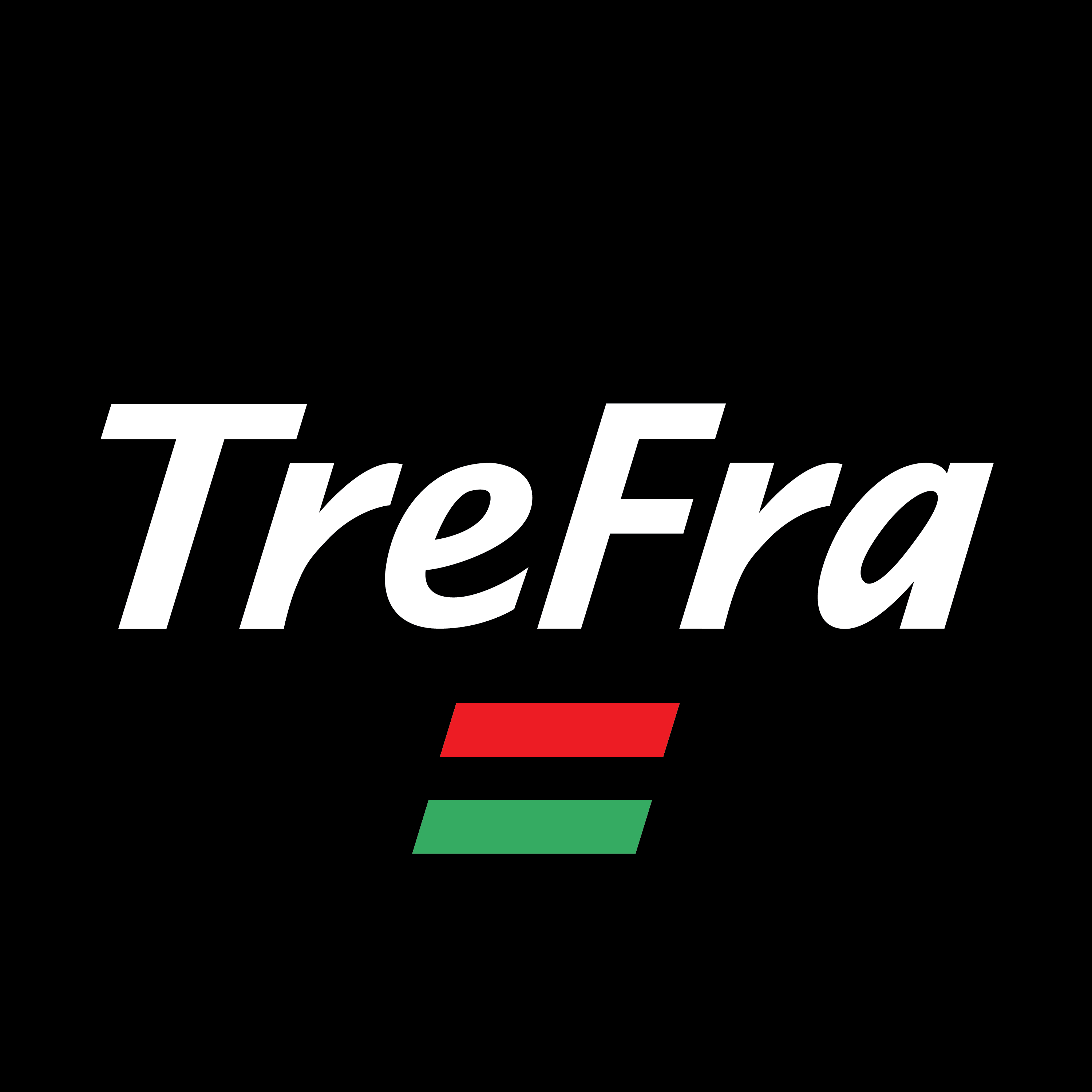 Trefra Group