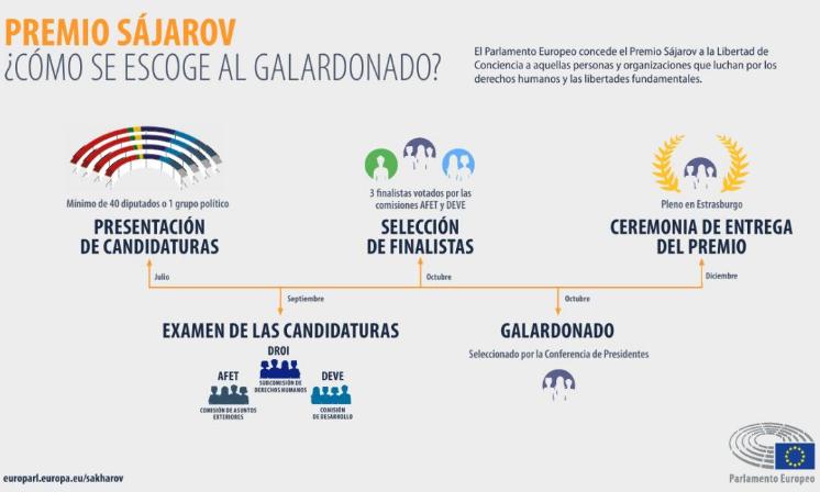 Aura Chávez, maestra de Quiché es nominada al Premio Sájarov 2017
