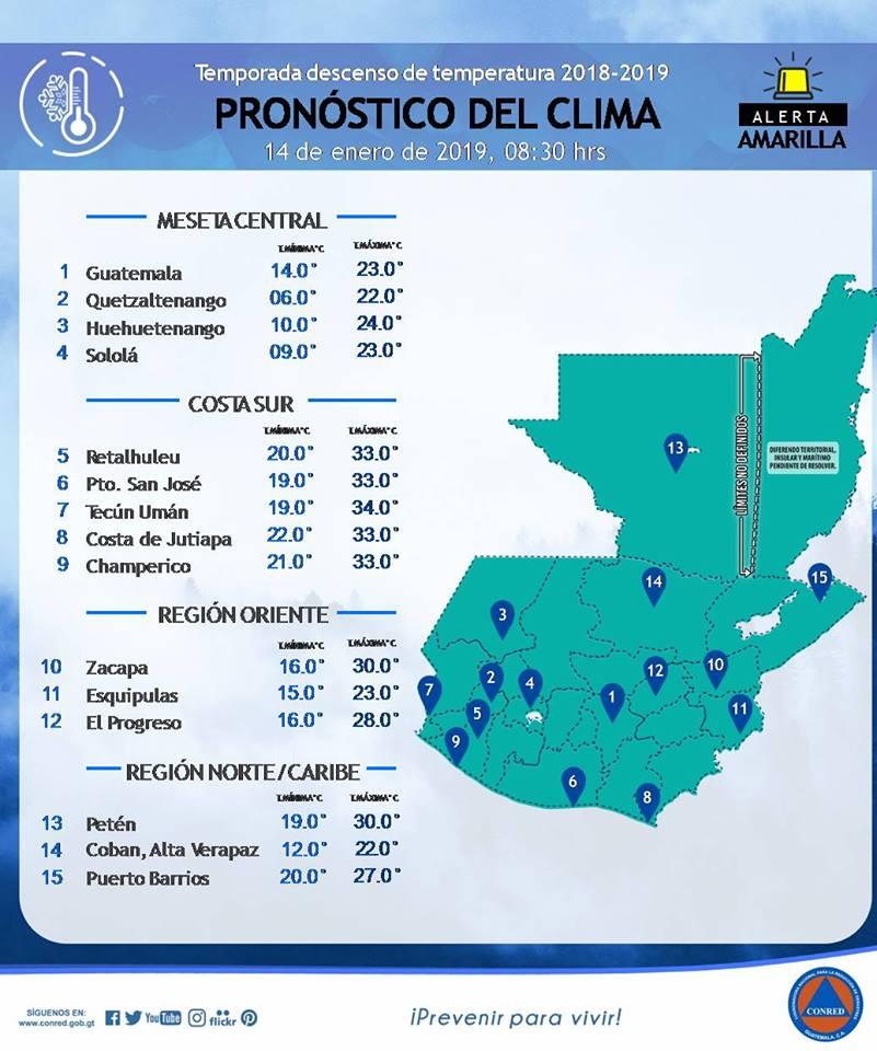 Bajas temperaturas en Guatemala