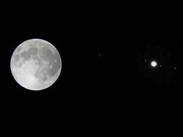 Calendario astronómico de Marzo 2019 en Guatemala