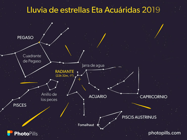 Lluvia de estrellas Eta Acuáridas desde Guatemala