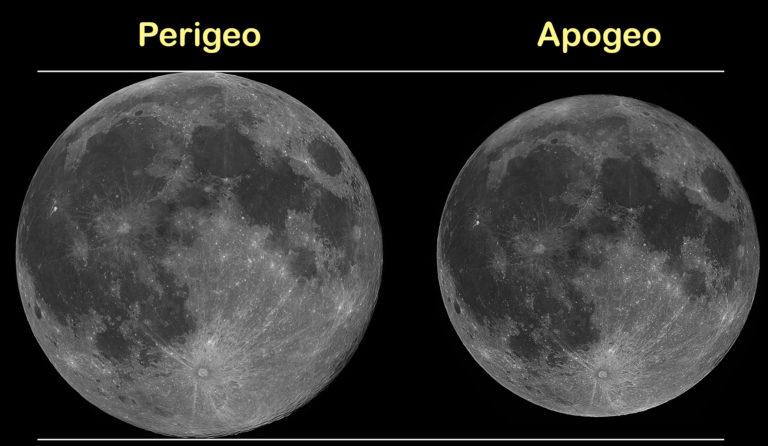 Perigeo y apogeo de la Luna
