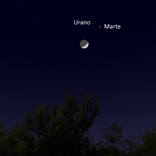 calendario-fenomenos-astronomicos-guatemala-enero-2021-conjuncion-planetas