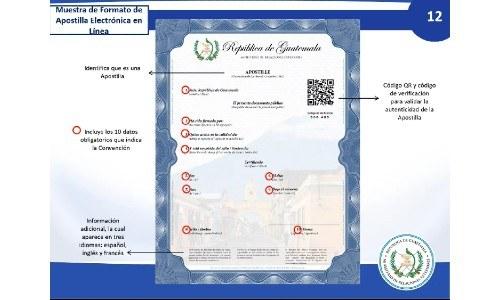 nuevo-proceso-para-tramitar-apostilla-electronica-guatemala-codigo-qr-descripción