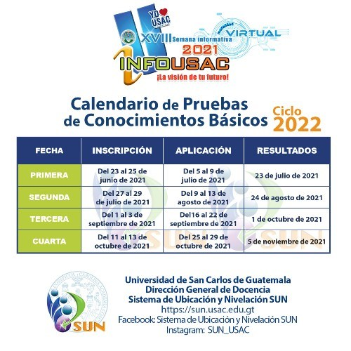 Calendario de Pruebas de Conocimientos Básicos, ciclo 2022